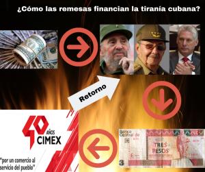 Similitudes entre Cuba y Cataluña.