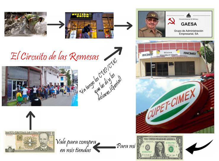 Estados Unidos refuerza bloqueo de remesas a Cuba