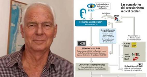 red de espionaje cubano en España